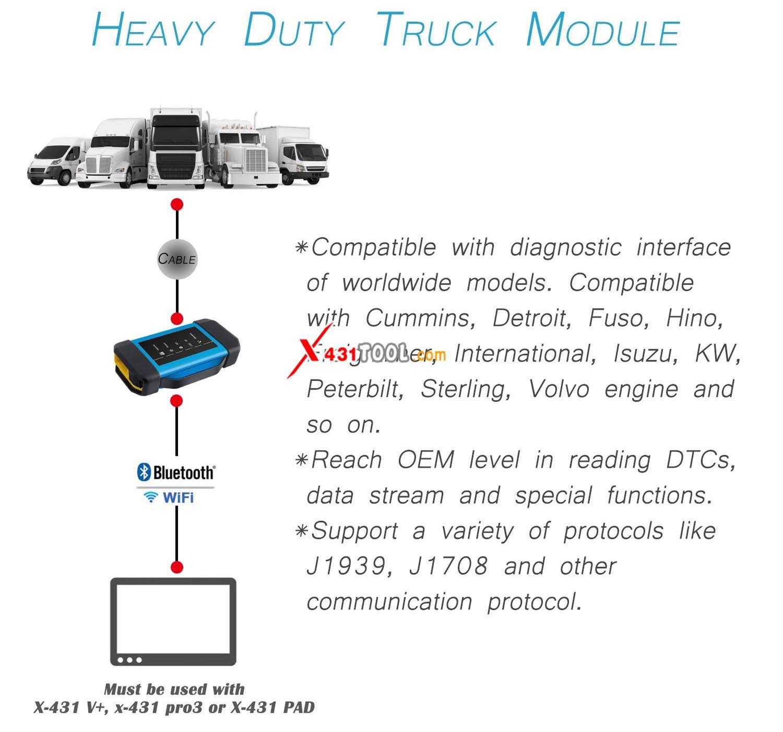 Launch X431 HD III Heavy Duty Module