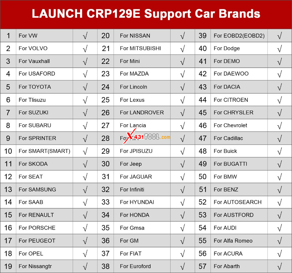 LAUNCH Creader CRP129E 4 System Diagnostic For Engine/ ABS