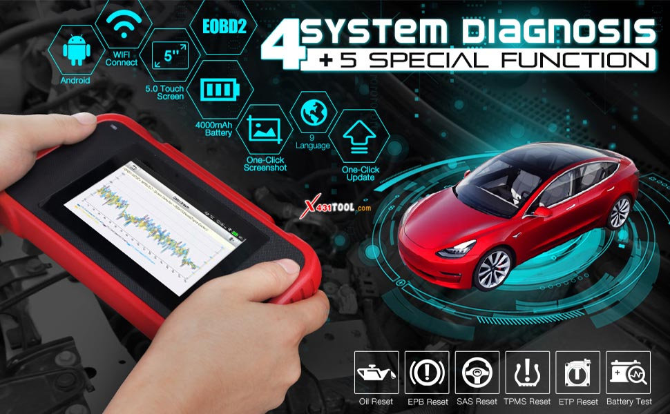 LAUNCH Creader CRP129E 4 System Diagnostic